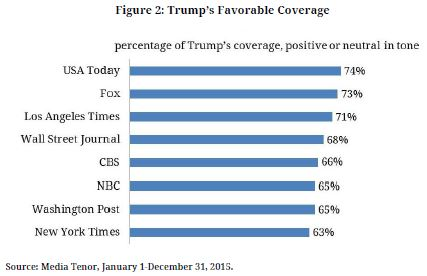 20170213-favorablecoverage.JPG